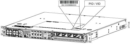 Cisco ASR 1001-X Router Serial Number and PID-VID Label Location