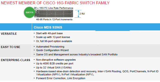 MDS 9396S 96-PORT 16G FABRIC SWITCH