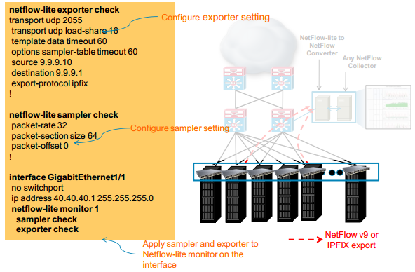 NetFlow-lite Configuration-