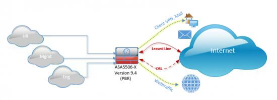 Cisco-ASA-5506-X-2