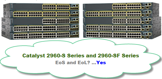 EoS and EoL Announcement for the Cisco Catalyst 2960-S and 2960-SF