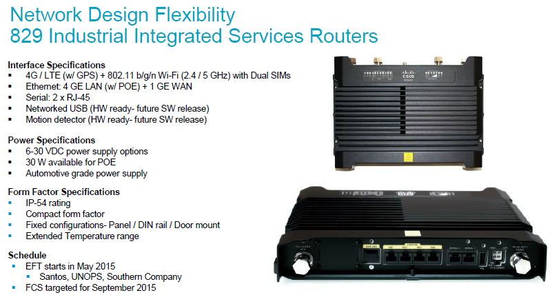 Cisco 829 Industrial Integrated Services Routers