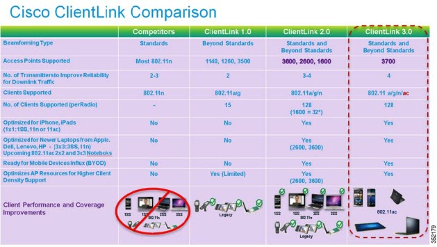 ClientLink Feature Comparison-
