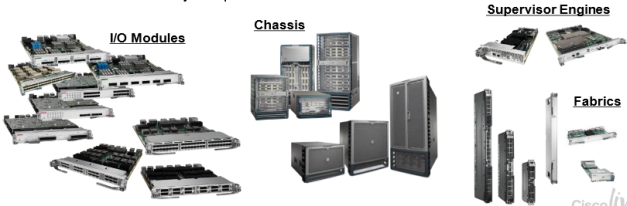 Cisco Nexus 7000/7700 Series Compare Models – Router Switch Blog