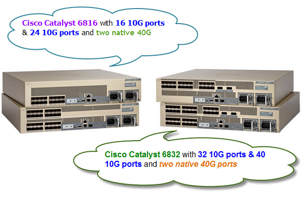 The Catalyst 6840-X Switches