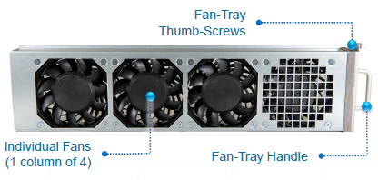 Catalyst 6880-X-Fan Redundancy & Air Flow-01