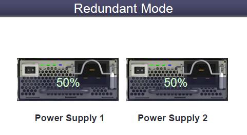 Redundant Mode