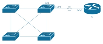 All VLANs over a single interface-02