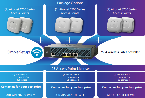 Cisco Mobility Express Bundle for Mid-market