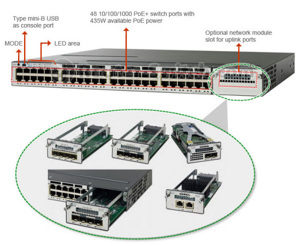 Cisco 3750-X Layer 3 Switch Review – Router Switch Blog