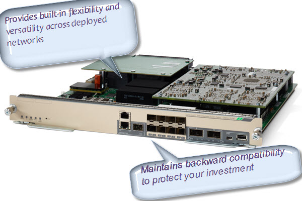 Cisco Catalyst 6800 Series Supervisor Engine 6T
