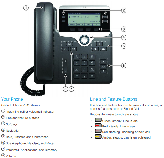 Cisco IP Phone 7800 Series for Third-Party Call Control