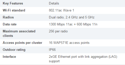 Cisco WAP571E Wireless-AC N Premium Dual Radio Outdoor Access Point