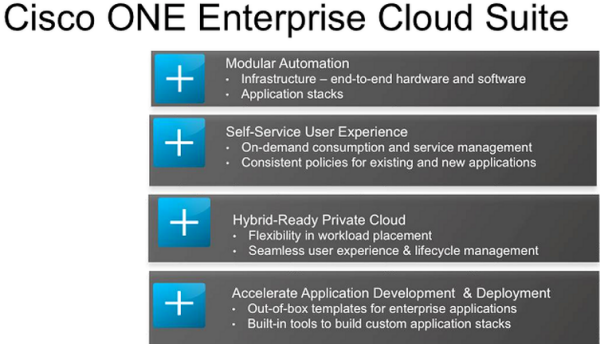 ciscoone-strategy-2
