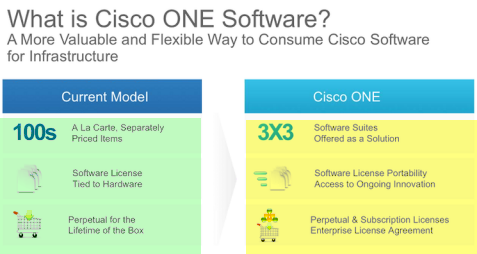 ciscoone-strategy