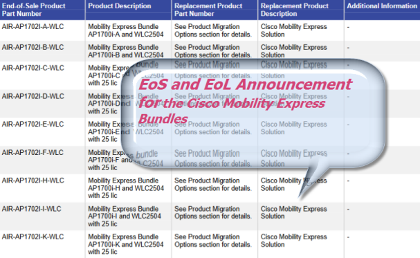 EoS and EoL Announcement for the Cisco Mobility Express