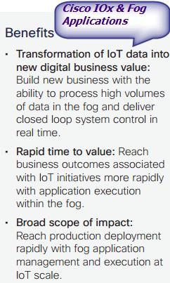 Benefits-Cisco IOx