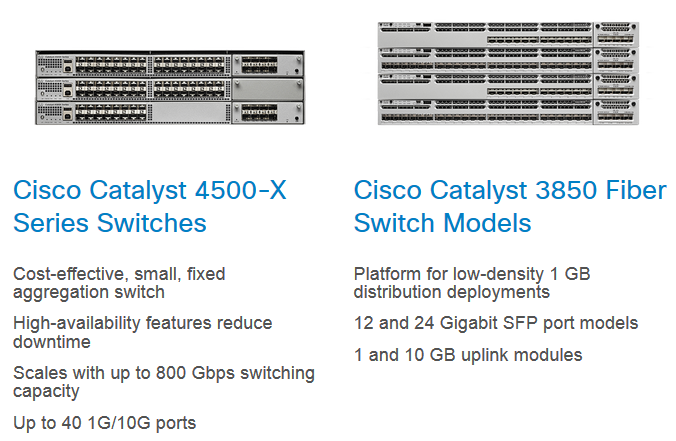 Cisco Catalyst 4500-X & 3850 Fiber Switches