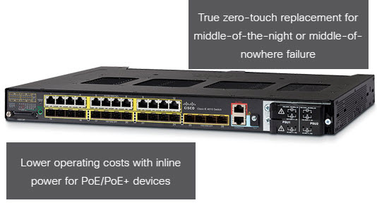 A New Featured Product Cisco Ie4010 Series Switches