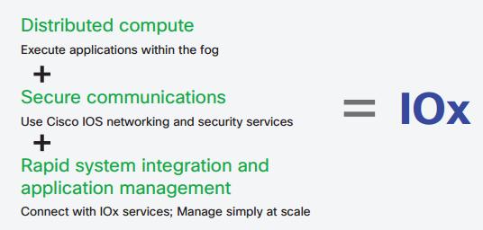 Cisco IoT portfolio integrates