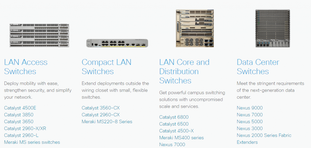 Cisco Switches for networks of all sizes