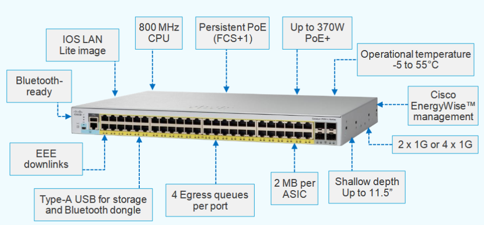 introducing the new cisco catalyst 2960