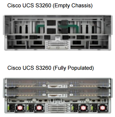 Cisco UCS S3260-Empty Chassis & Fully Populated