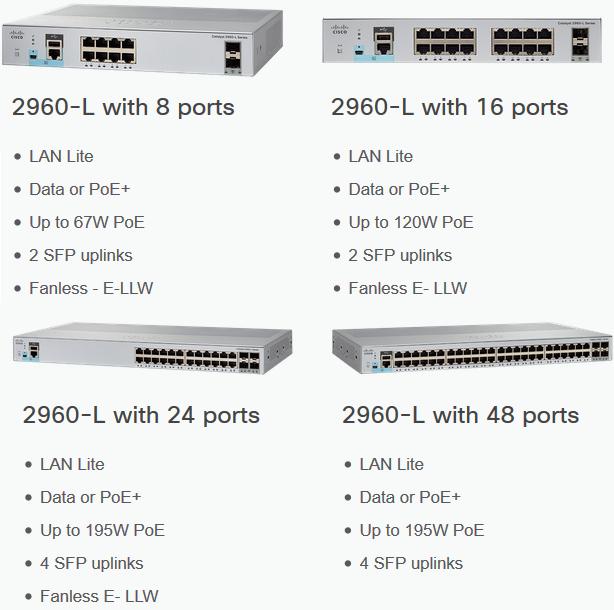 Compare 2960-L models-002