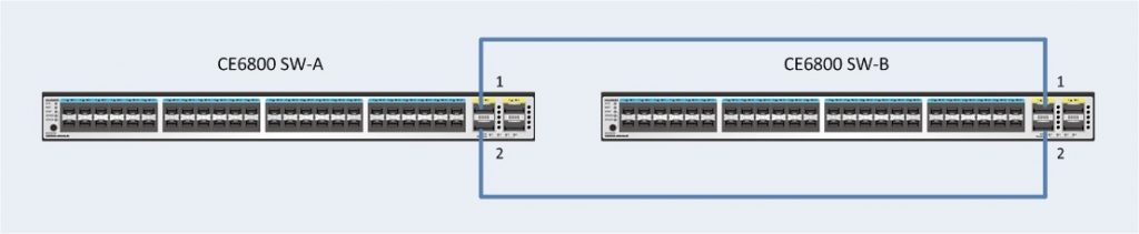 iStack Tech of Huawei CE6800 Series Data Center Switches – Router