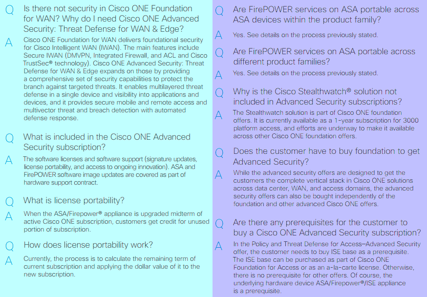 More FAQ of Cisco ONE Advanced Security-01