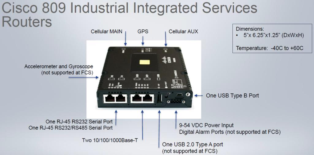 Cisco 809 Industrial ISR vs  829 Industrial ISR – Router