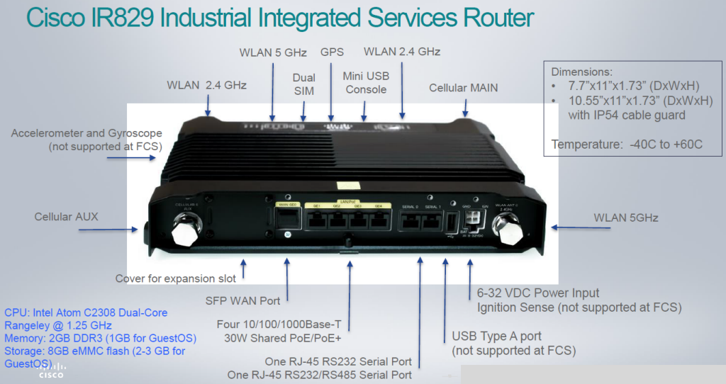 Cisco 809 Industrial Isr Vs 829 Industrial Isr Router