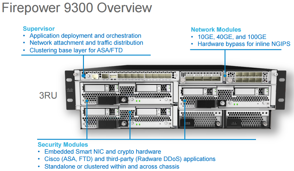 Cisco's High-end Next Generation Firewalls-Firepower 4100