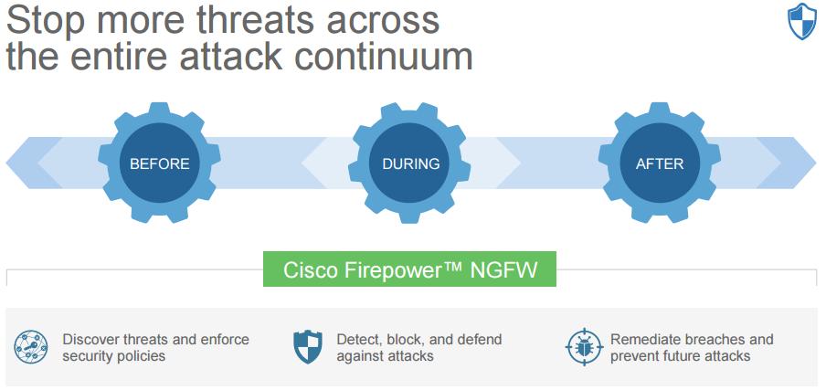 Cisco's High-end Next Generation Firewalls-Firepower 4100