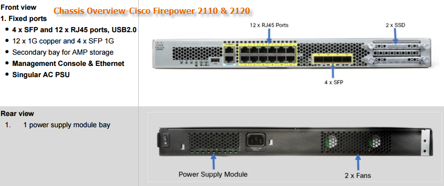 The New Cisco Firepower 2100 Series – Router Switch Blog