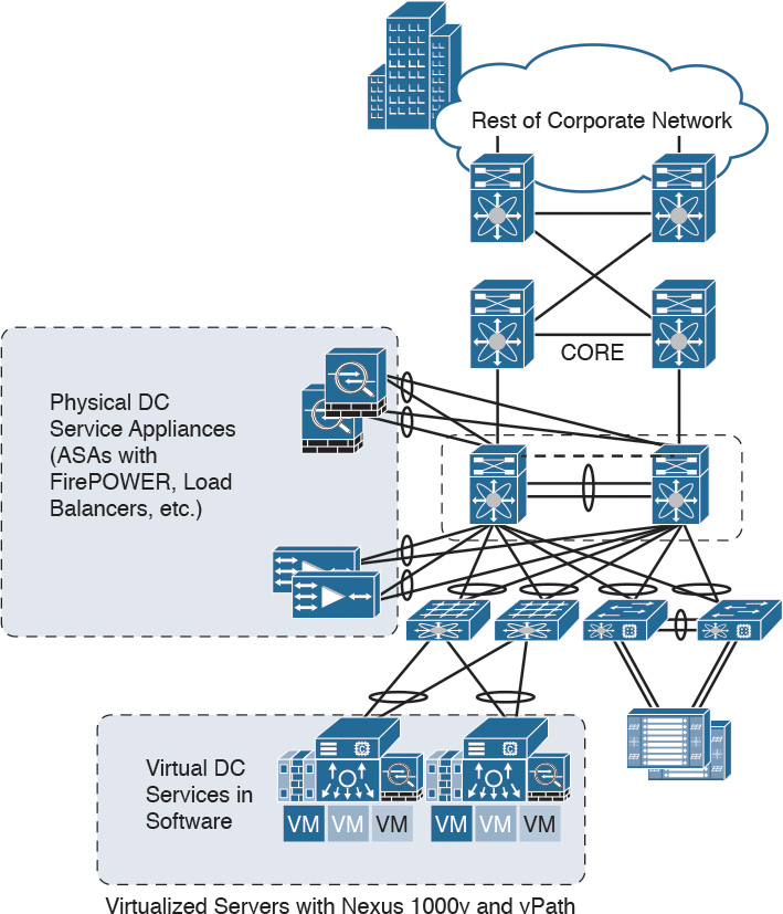 How to Deploy the Cisco ASA FirePOWER Services in the Internet Edge