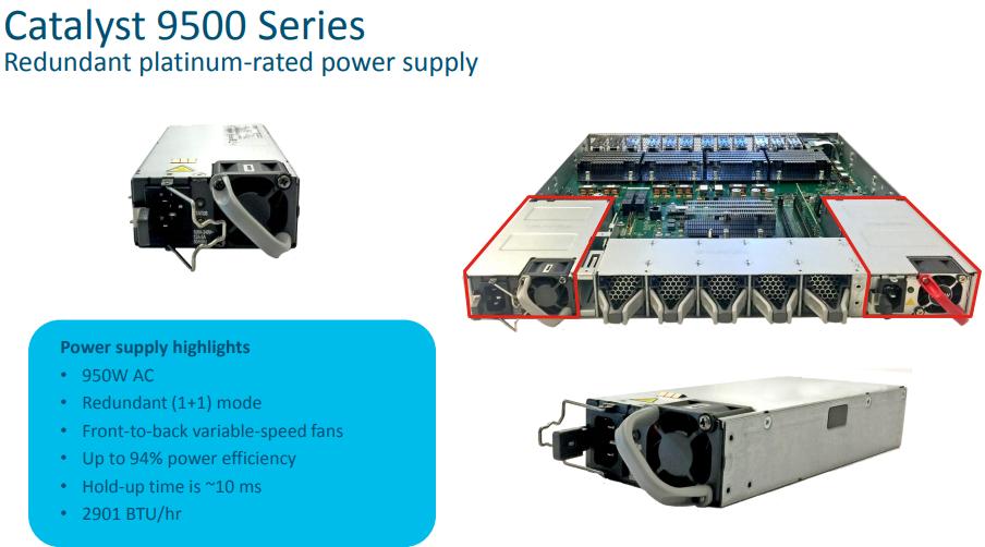 Catalyst 9500 Series-Next-generation High-speed Campus Aggregator