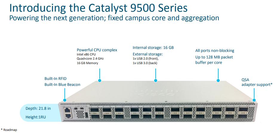 Catalyst 9500 Series-Next-generation High-speed Campus