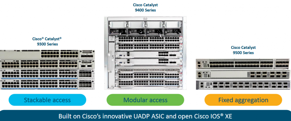 Cisco Catalyst 9000 Family-Technical Deep Dive – Router Switch Blog