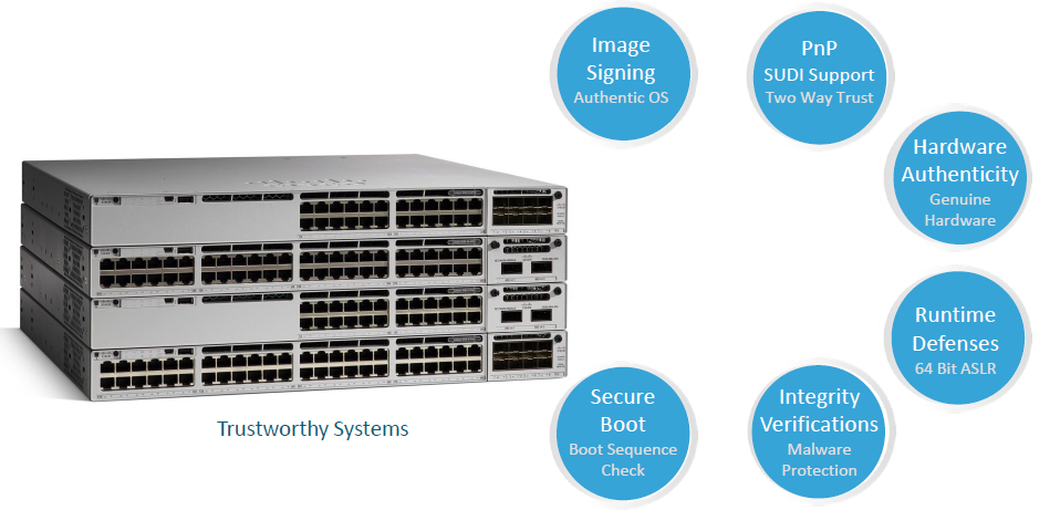 How Many Catalyst 9300 Models can I Stack together? – Router