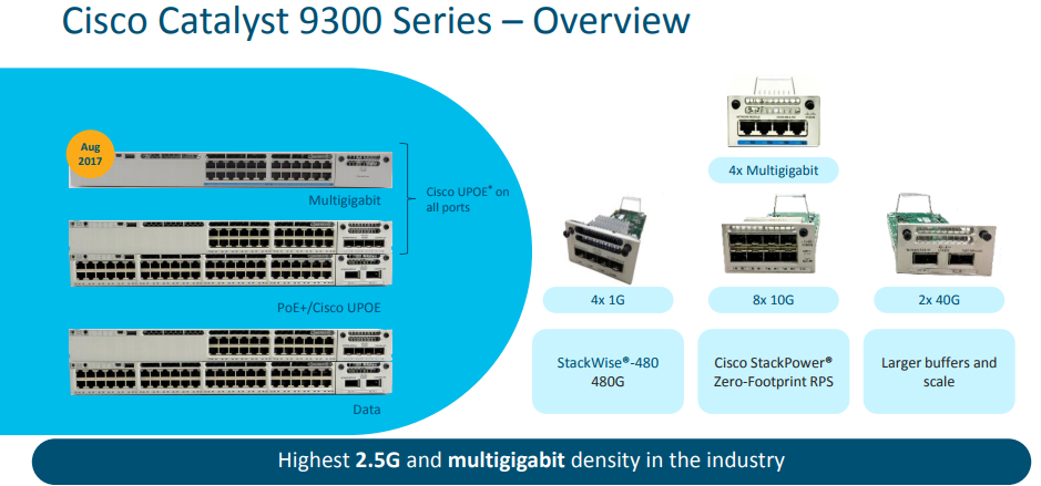 Cisco Catalyst 9300 Series Tech Overview Router Switch Blog