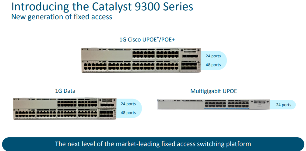 Cisco Catalyst 9300 Series–Tech Overview – Router Switch Blog