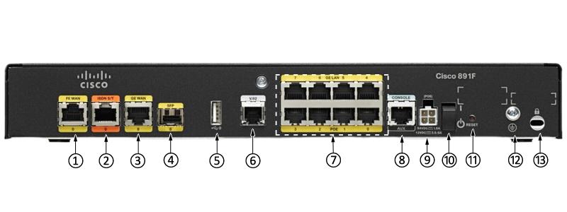 C1111-8P vs  C891F-K9 – Router Switch Blog