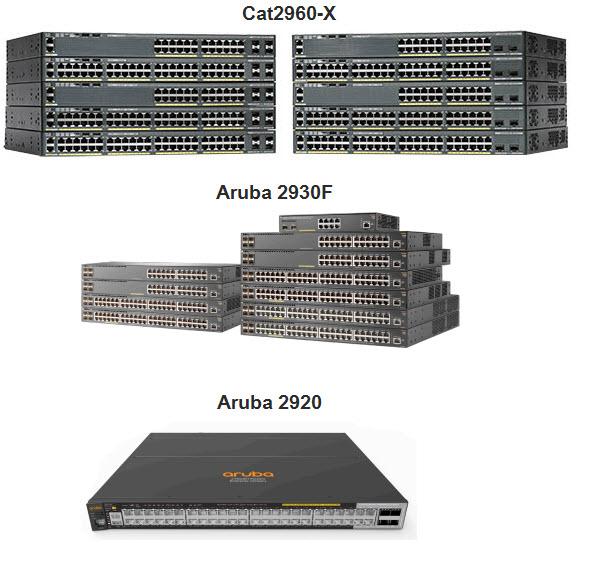 Cat2960-X vs  Aruba 2930F vs  Aruba 2920 – Router Switch Blog