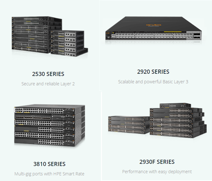 Top Aruba Access Switch Models, Which One will be Your