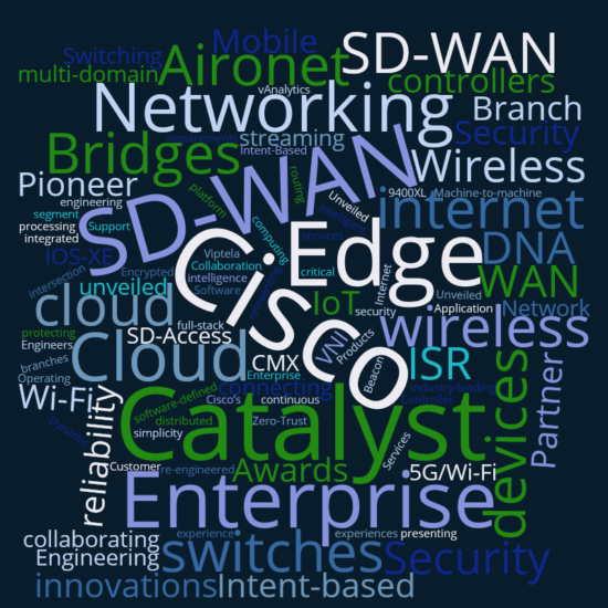Cisco's Enterprise Networking Business 2018 in Review – Router